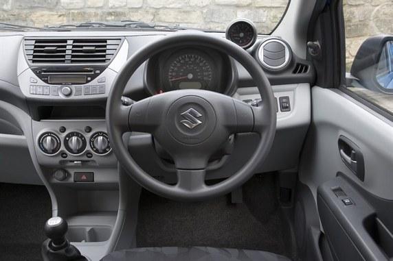 Suzuki Alto SZ Review