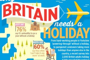 Britain Needs a Holiday (already)