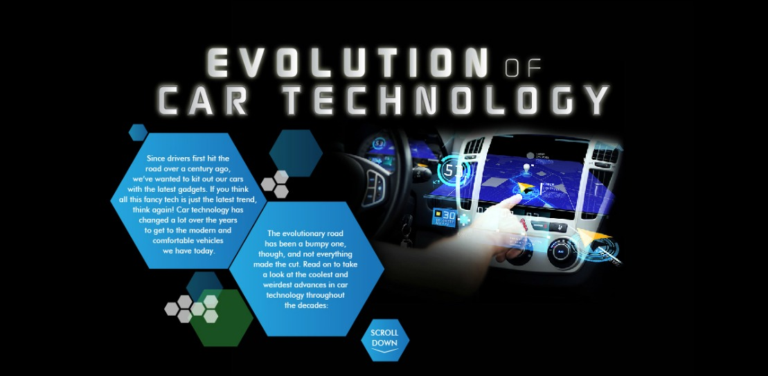 Halfords In Car Tech Infographic 1