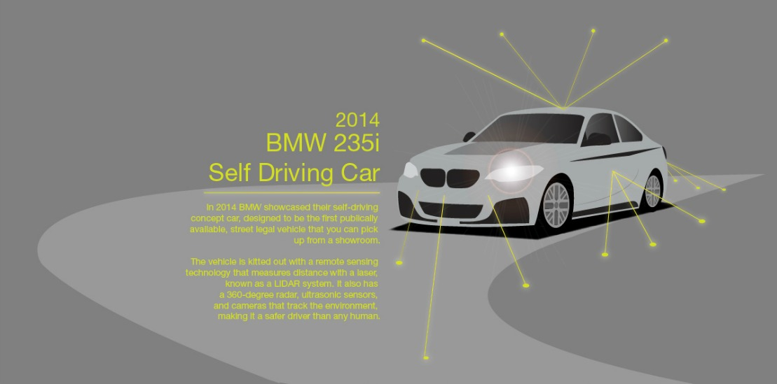 Halfords In Car Tech Infographic 12