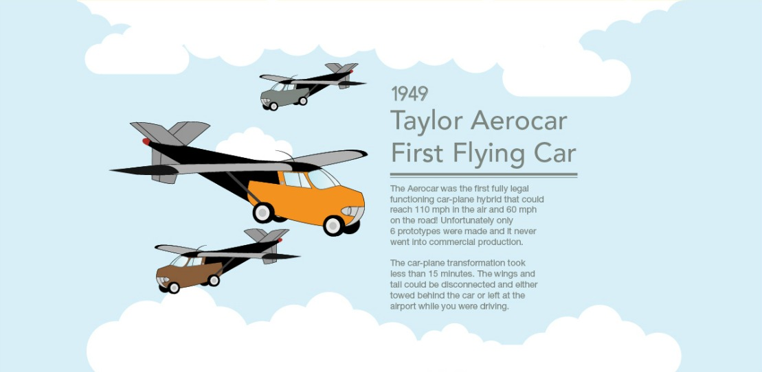 Halfords In Car Tech Infographic 3