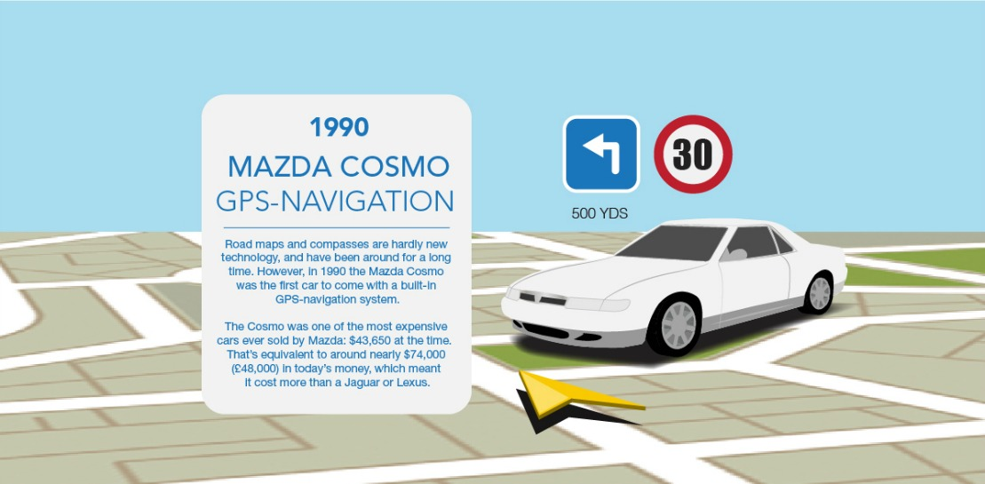 Halfords In Car Tech Infographic 8